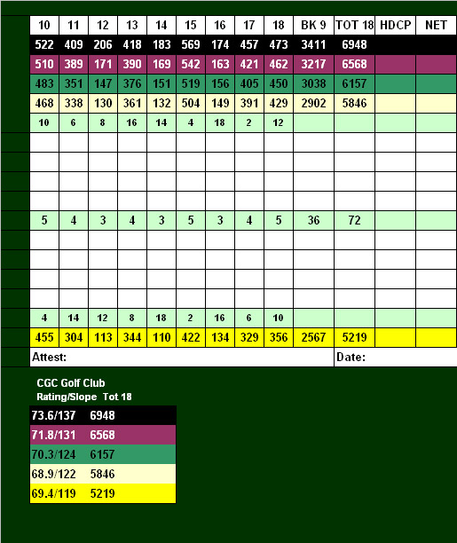 Scorecard Back Nine